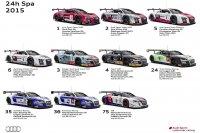 lijst van piloten voor Audi tijdens de Spa 24 Hours 2015