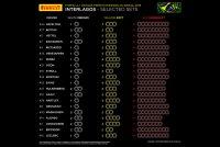 Bandenkeuze GP van Brazilië
