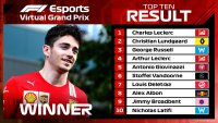 Uitslag Virtual Vietnam Grand Prix