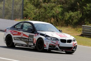 Circuit Zolder, donderdag 4 juni 2015 – Internationale testdag