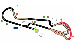 RX piste Killarney International Raceway