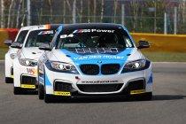 New Race Festival: Countdown naar eerste race van Belcar Trophy