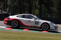 Circuit Zolder, donderdag 4 juni 2015 – Internationale testdag