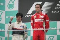 Sergio Perez: weet u nog?
