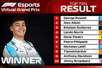 Drie op drie voor George Russell in Virtual Grand Prix