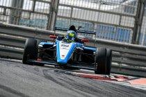 Succesvol weekend voor de Belgen in de Formule 4