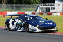 Circuit Zolder, donderdag 10 juni 2021 – Internationale testdag & PH Thursday