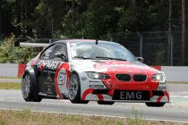 Circuit Zolder, donderdag 9 juli 2015 – Internationale testdag