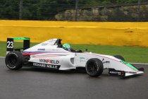 Caio Collet opgenomen in Renault Sport Academy