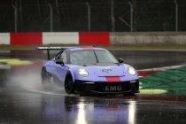 Circuit Zolder, donderdag 4 maart 2021 – Internationale testdag.
