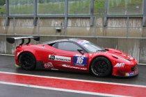 Magny-Cours: Team Speedcar wint ook tweede race