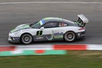 24H Zolder: Winst en uitzicht op titel voor MExT Racing Team