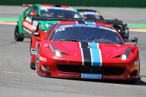 Gamma Racing Day: De Belgen binnen de Supercar Challenge