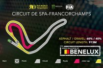 Het parcours van de Spa World Rallycross of Benelux onthuld