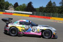 "Spa: Pascal Witmeur nam het stuur van de ""Marc VDS & Friends Racing Against Cancer"" BMW Z4"
