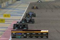 F1 kondigt zes nieuwe TV-grafieken aan