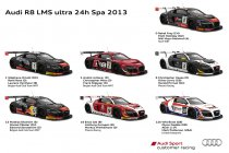 24H Spa: Audi gaat voor derde zege op rij