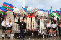 Baku: De vijf titels zijn een feit voor het Belgian Audi Club Team WRT